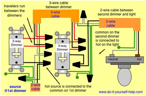 dimmer switch wiring diagram additionally 3 way get free