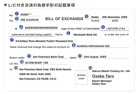 Letter Of Credit At Sight Significato 為替手形 Bill Of Exchange で記載すること 貿易キャラナビ