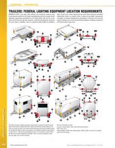 trailer lighting requirements