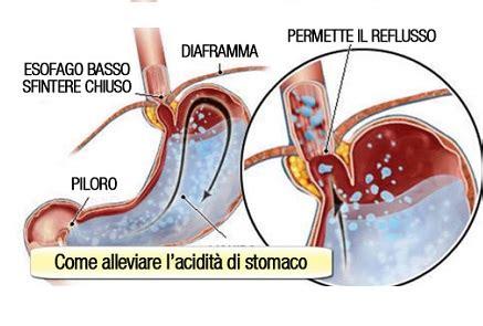 bruciore di stomaco dieta dieta la dieta per l acidit 224 di stomaco viability