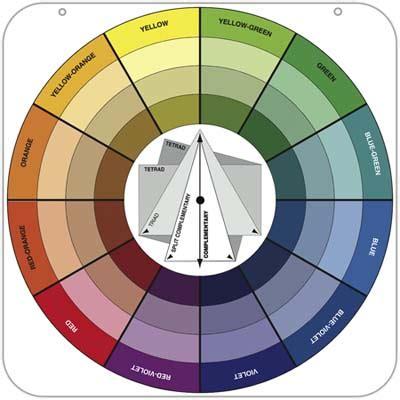 color wheel guide choose paint colors color wheel house