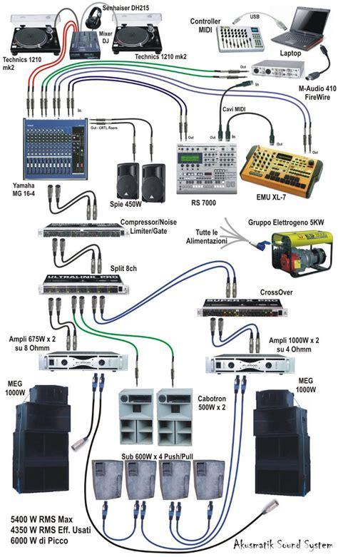 Mixer Audio Di Purwokerto schema elettrico mixer dj fare di una mosca
