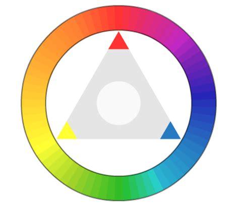 Skuter Merah 3 Roda Gambar Biru jenis warna berdasarkan posisinya dalam color wheel part 1