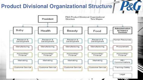 procter and gamble organizational chart organizational structure comparision proctor gamble