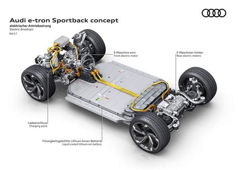 audi e tron sportback concept electric drivetrain cutaway