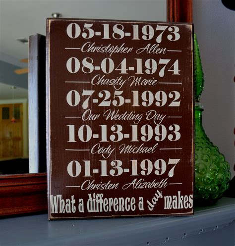 decorative wooden signs with quotes quotesgram