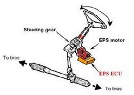 electric power steering 1986 buick century user handbook ford power steering pump pulley puller ford free engine image for user manual download