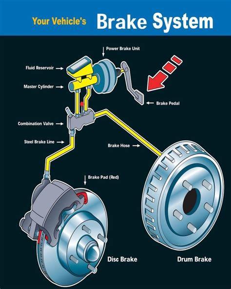 brake service gainesville ga auto repair car care