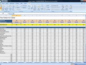 Property Expenses Spreadsheet 301 Moved Permanently