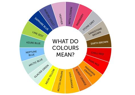 what do colours mean toolally