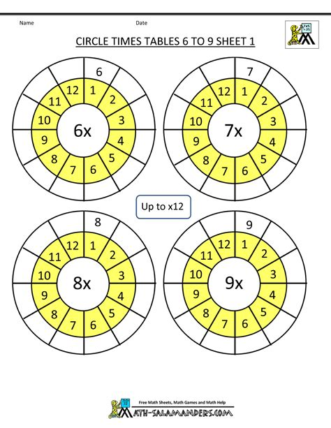 6 Times Table Worksheet by Times Table Worksheet Circles 1 To 12 Times Tables