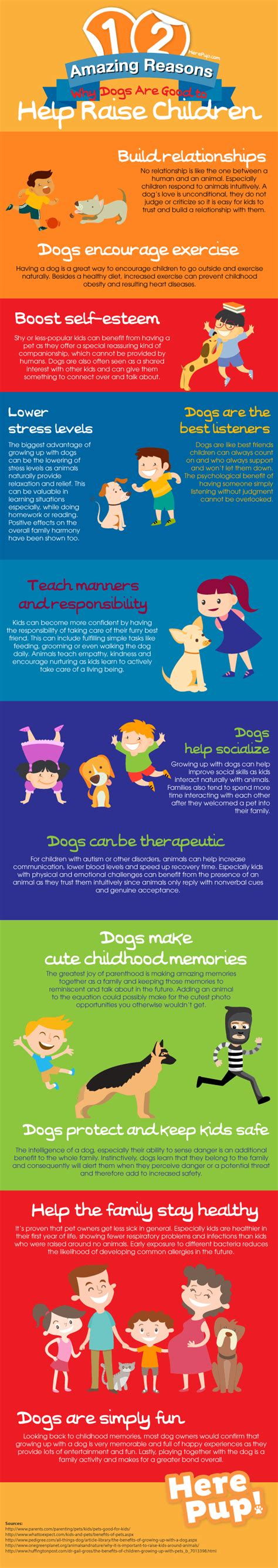 the of raising a puppy pdf 12 amazing reasons why dogs are to help raise children 187 peaceful parenting