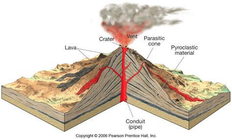 cross section of volcano composite volcano diagram with labels quotes