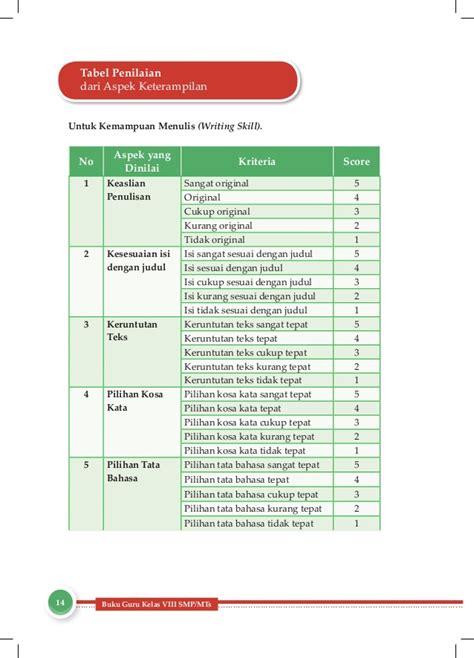 Intisari Tata Bahasa Indonesia buku tata bahasa indonesia pdf writer musttube