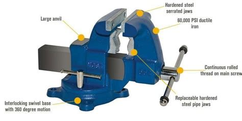 pin  ching    refreshers bench vise woodworking