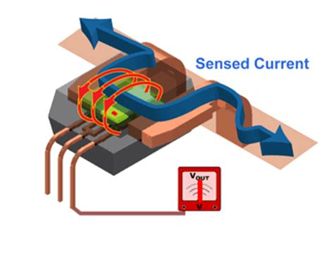 electric potential integrated circuit epic sensor allegro microsystems 50 to 200 a integrated current sensor ics