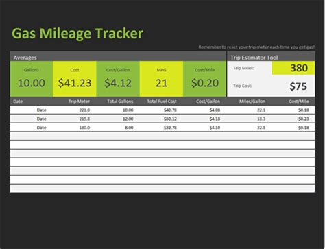 gas mileage template college comparison tracker office templates