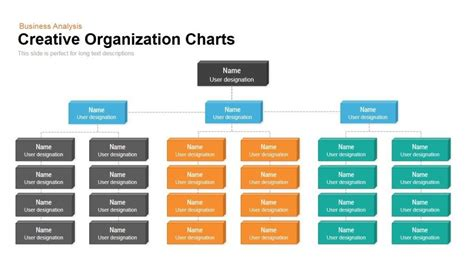 free organizational chart templates for word free organizational chart template word 2003 centreurope