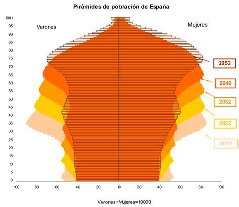 estimulo fiscal colegiaturas 2016 colegiaturas escolares estimulos fiscales en colegiaturas 2016 191 colegiaturas