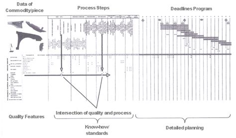 product layout of toyota the toyotas checklists and their applications in lean it