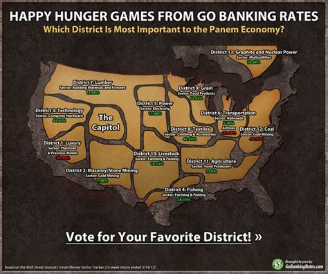 hunger games map themes best 25 hunger games map ideas on pinterest