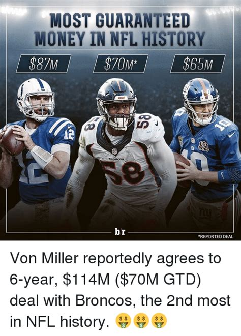 Von Miller Memes - most guaranteed money in nfl history 87m 90 br reported