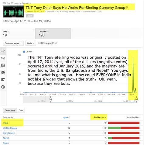 tnt dinar chat room dinar guru iraqi dinar iraq dinar recaps updates