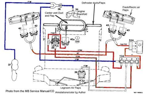 2009 sl 550 remove door lock cylinder regulier ventil w 107 usa periode 1976 1982