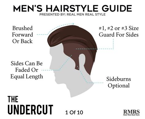 number 10 guide haircut image 10 most attractive men s hairstyles best haircuts for