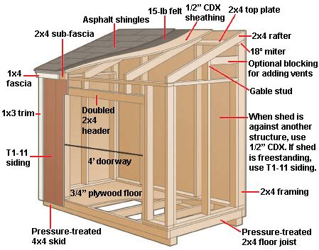free backyard shed plans diy with free garden shed plans shed blueprints