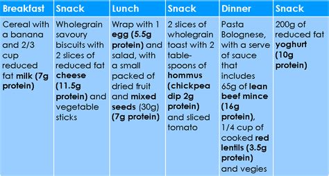 protein enriched foods protein foods protein enriched foods weight loss