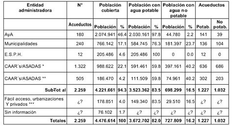 tabla de consumo de agua tabla de consumo de agua por persona en mexico images frompo