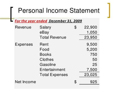personal income statement exle pictures to pin on