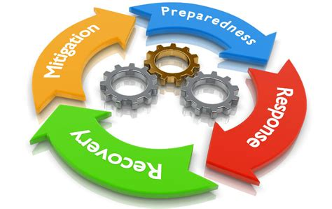 Create House Plans by Disaster Recovery It Services Safe House Data Center