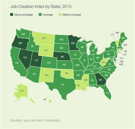 best state for jobs which state ranks highest in job creation wonk wire