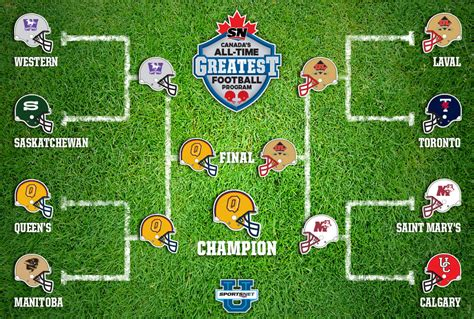 a for all time canada cis canada s all time greatest football program