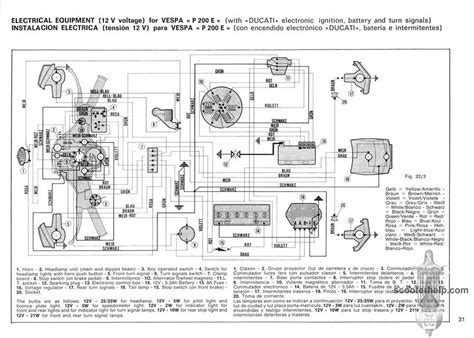vespa px 200 disc wiring diagram wiring diagram and