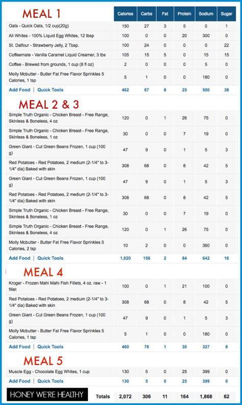 Bikini Contest Meal Plan Macro Nutrient Breakdown Calories Protein Carbs Fat Sodium Sugar Macro Meal Planner Template
