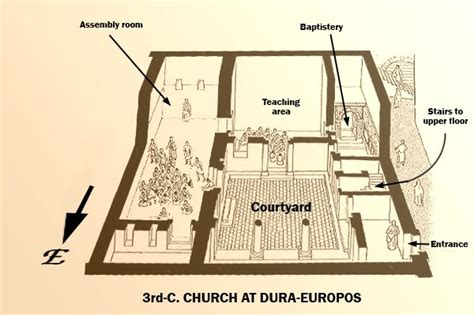 diagram of church the ancient mass in the house churches was not as