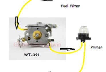 fuel line diagram for craftsman chainsaw husqvarna eater carburetor diagram wedocable