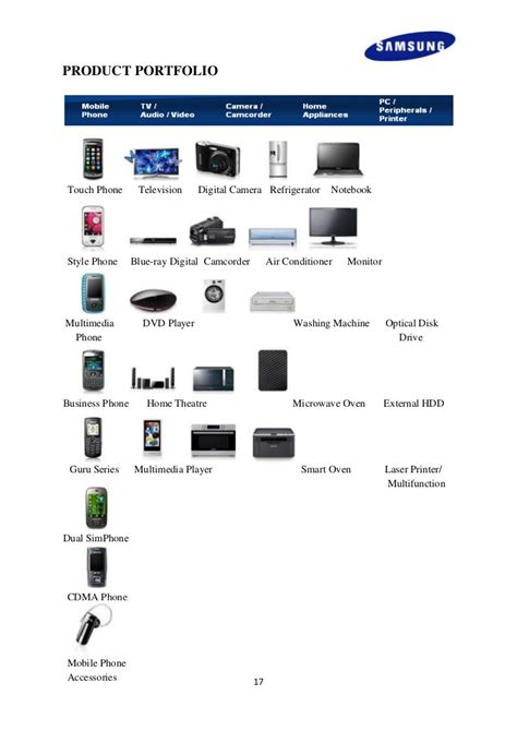 Distribution Channel Analysis by Samsung Lcd Television Distribution Channel Relationship