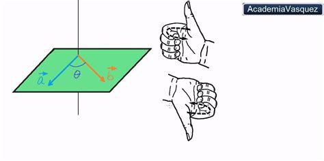 la mano izquierda de 8445076787 producto vectorial producto cruz regla de la mano derecha youtube