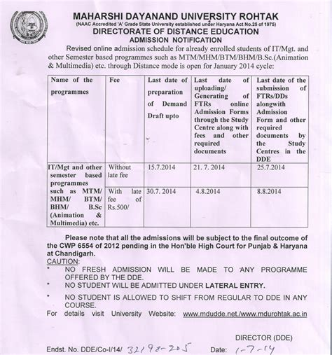 Mdu Distance Education Mba Admission Last Date by Maharshi Dayanand Rohtak