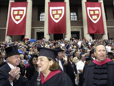Harvard Mba To Wall by Harvard Business School Market Indicator Flashes