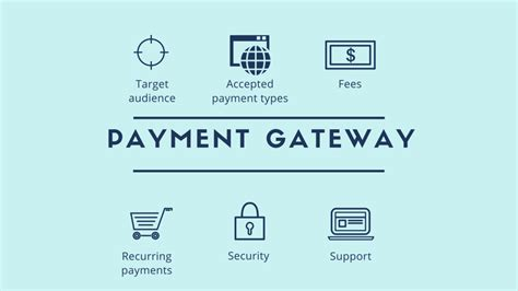 indiapay payment gateway powers online payments in india list of credit card processing gateways best business cards