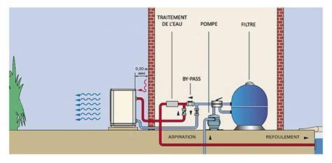 Exceptionnel Pompe A Chaleur Piscine Zodiac #5: pompe-a-chaleur-piscine-installation_3_1.jpg