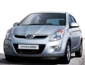new i20 car price new hyundai i20 era petrol car in india price review