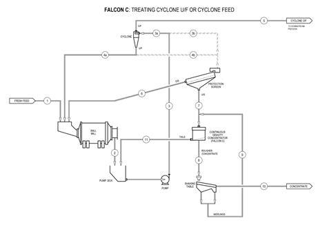 cyclone c1000 alarm wiring diagram 34 wiring diagram