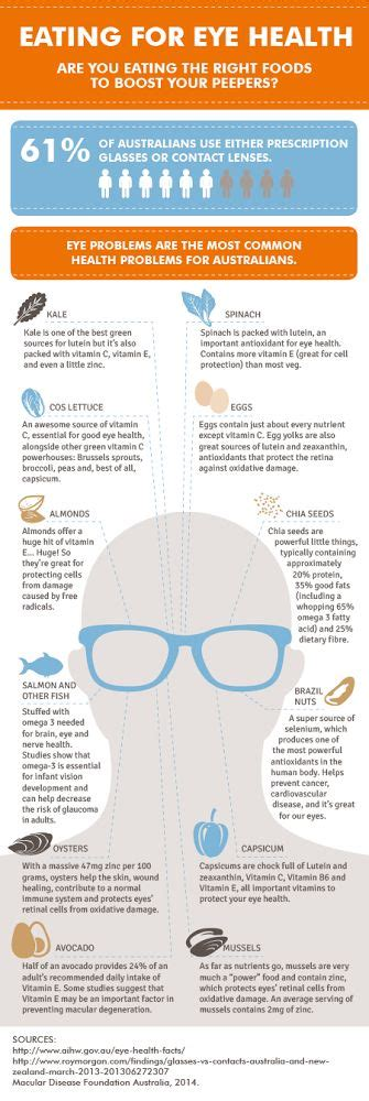 eye health dangers 493 best images about eye and health infographics on