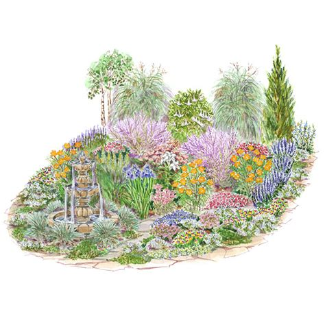 Flower Garden Layout Plans Drought Tolerant Garden Plan